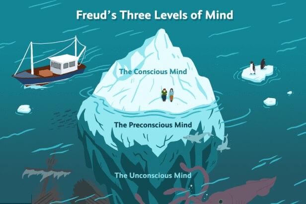 3 cấp độ của tâm trí được ví như tảng băng trôi