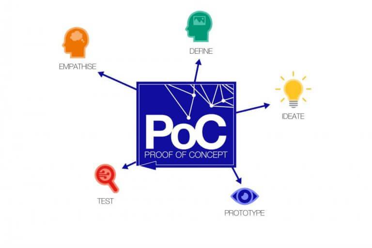 Lợi ích của POC là gì?