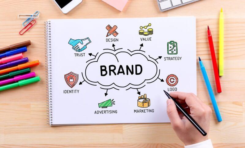 Promotion giúp xây dựng thương hiệu