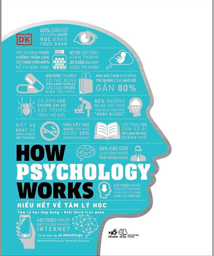 Sách How Psychology Works - Hiểu Hết Về Tâm Lý Học